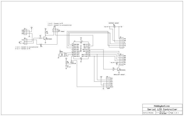 hobbybotics serial lcd controller v3 0